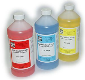Bufory pH
