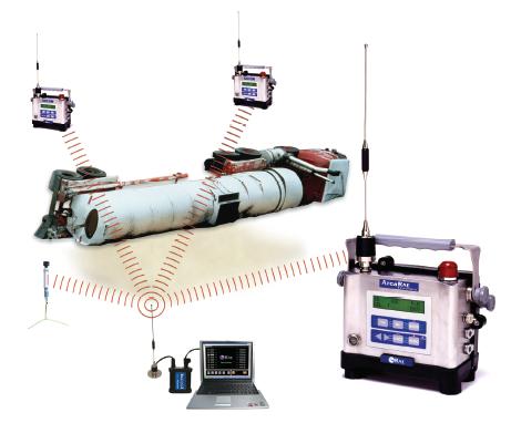 AreaRAE Bezprzewodowy Analizator 5 gazów w tym Lotnych Związków Organicznych z transmisją radiową firmy RAE Systems