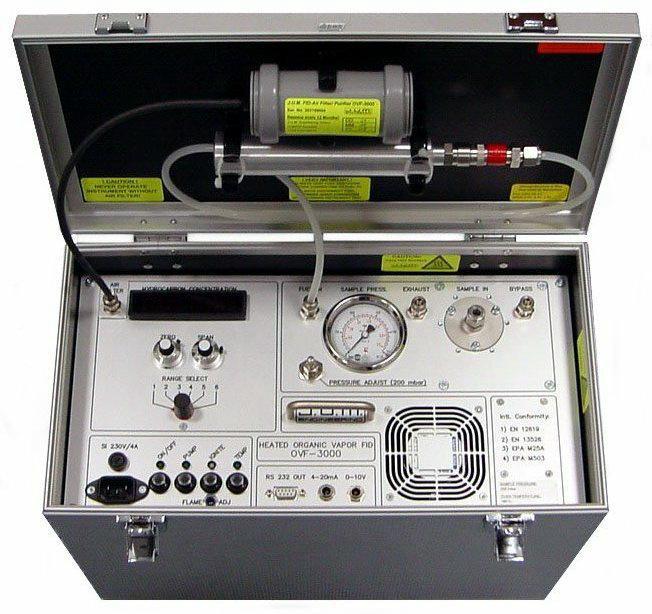 MODEL OVF-3000 przenośny analizator lotnych związków organicznych firmy J.U.M.