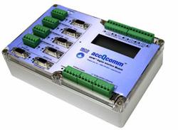 Moduł interfejsu cyfrowo-analogowego Seria ACCQCOMM firmy TELEDYNE ISCO